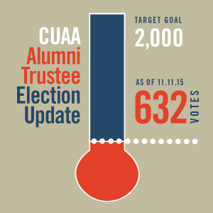 2015 CUAA Election Update 1