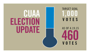 CUAA Election Thermometer 4.19.2015