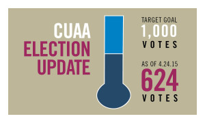CUAA Election Thermometer 4.24.2015