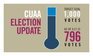 CUAA Election Thermometer 4.27.2015