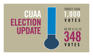 CUAA Election Thermometer 4.13.2015