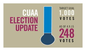 CUAA Election Thermometer 4.9.2015